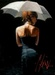 Fabian Perez Limited Edition Giclee on Canvas Study for Woman with White Umbrella